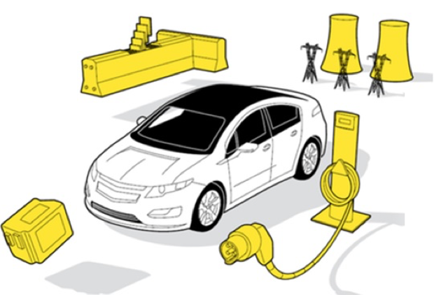 Animation of electric vehicle being charged